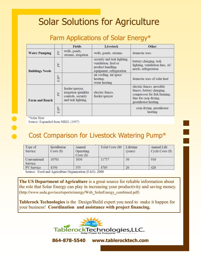 agricultural-flyer-draft_jpegjpg_page2